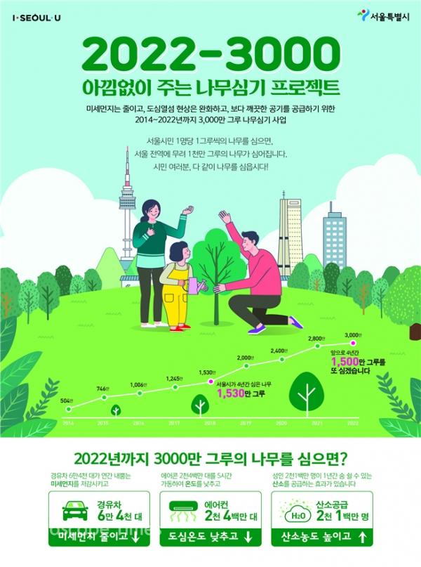 '2022-3000, 아낌없이 주는 나무심기 프로젝트' 공식 포스터 [자료제공: 서울시]